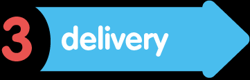 Layby Step 3 - Delivery